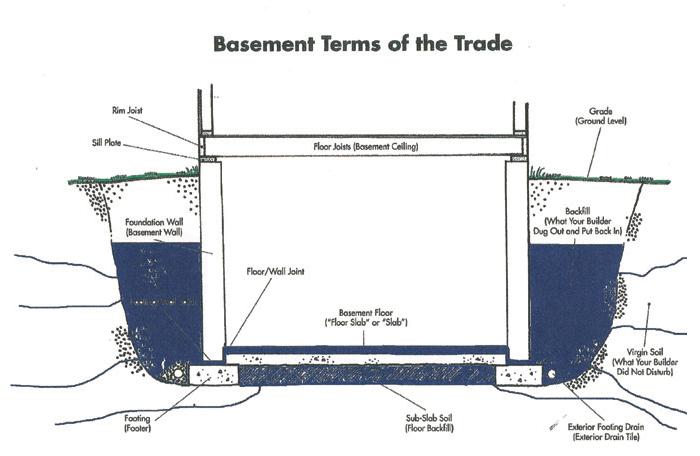 terms-of-the-trade